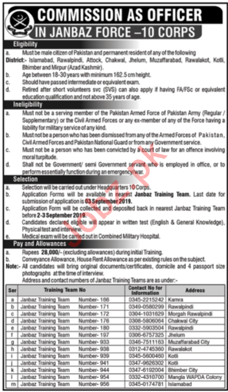Join Pakistan Army Janbaz Force As Commission Officer