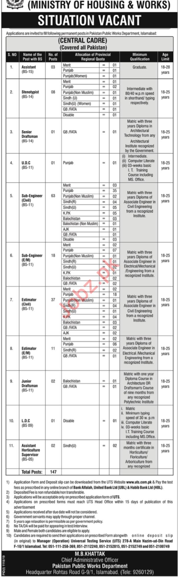 Ministry of Housing & Works Jobs in Islamabad via UTS