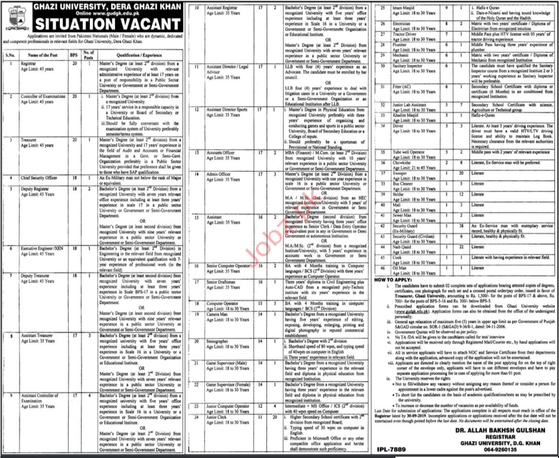 Ghazi University Dera Ghazi Khan September 2019 Jobs