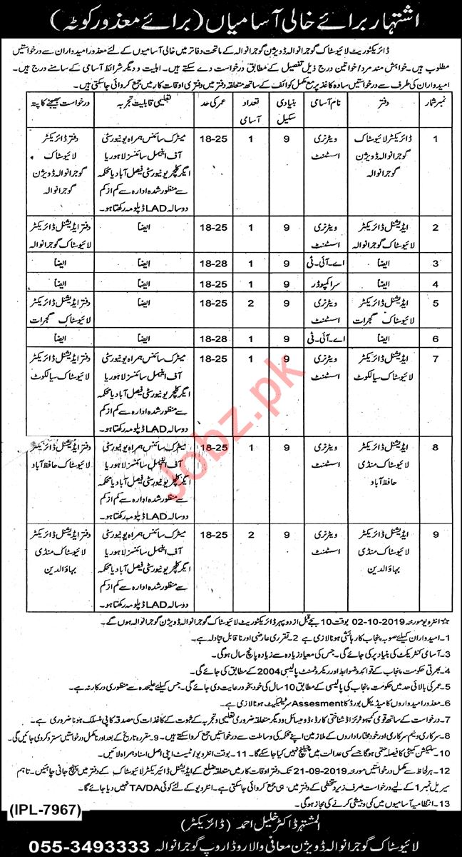 Livestock Department Jobs 2019 For Technical Staff