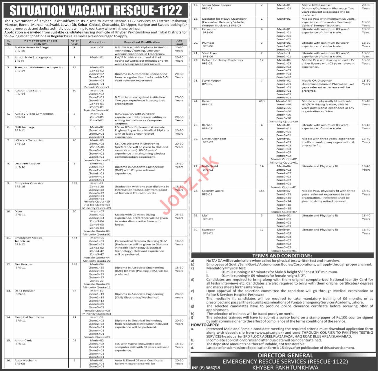 Rescue 1122 KPK Emergency Rescue Services Jobs via PTS