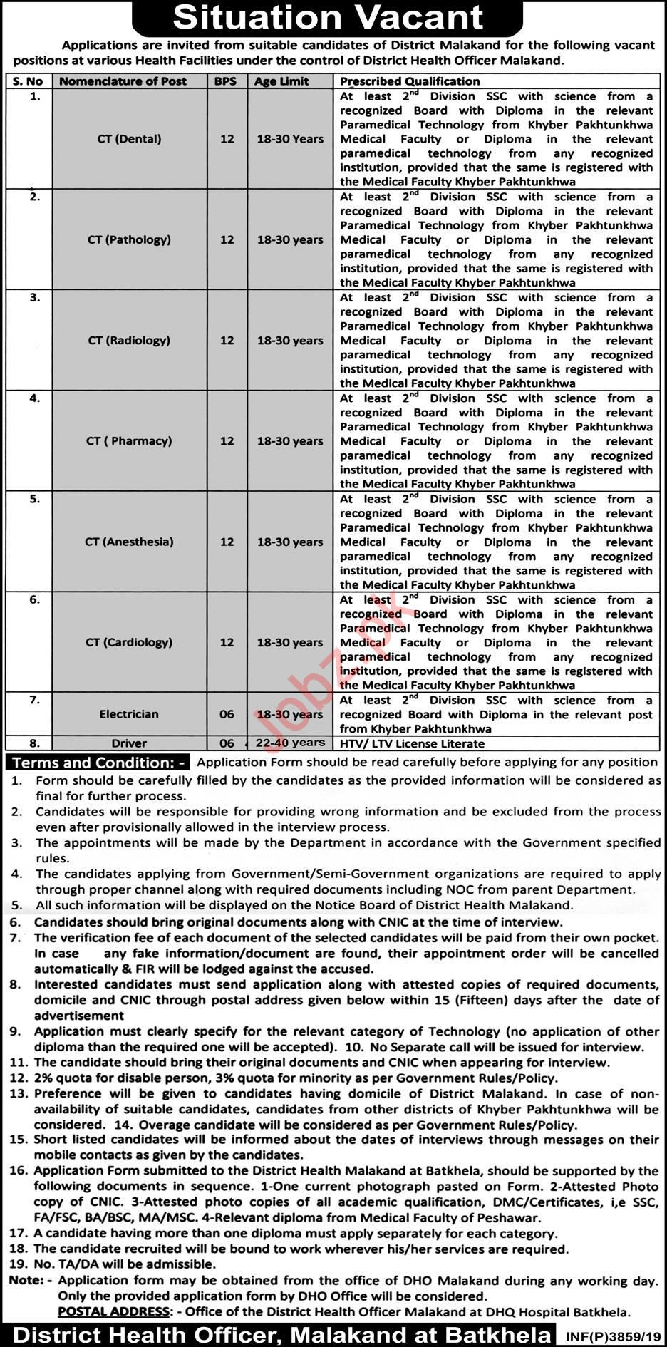 District Health Department Malakand Jobs 2019 Job