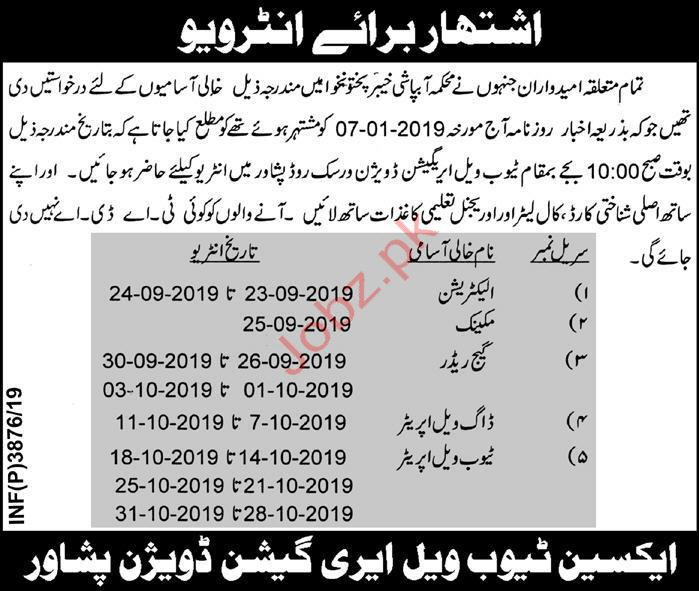 Tubewell Irrigation Division Peshawar Jobs