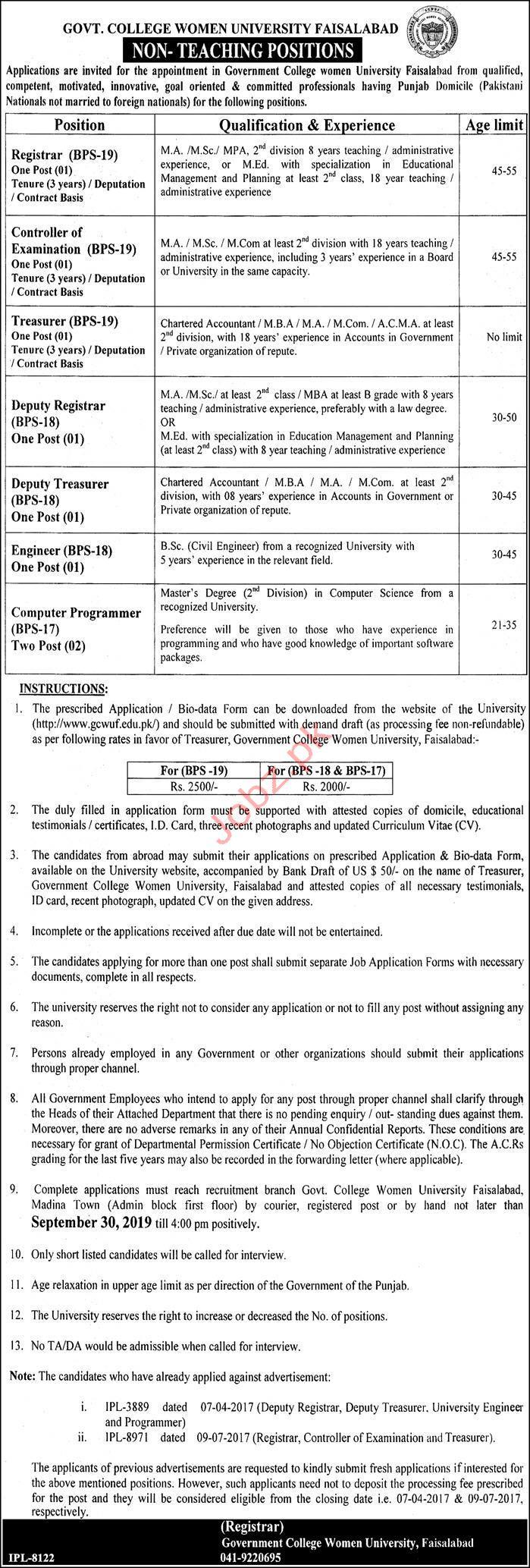 Government College Women University Faisalabad Jobs 2019 Job