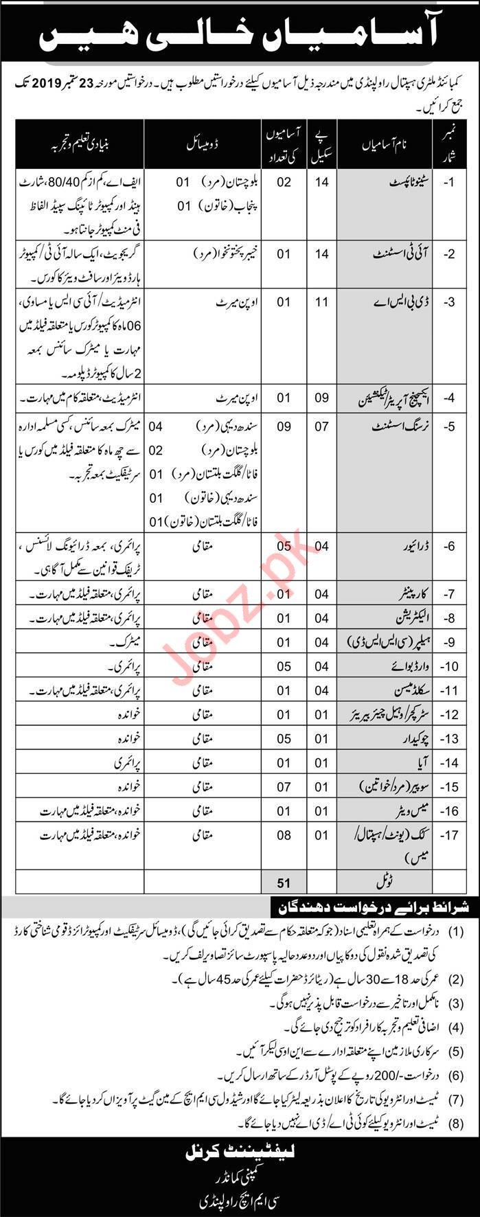 CMH Combined Military Hospital Rawalpindi Jobs 2019 Job