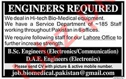 Electronics Engineer & Communication Engineer Jobs 2019