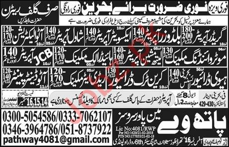 Auto Electrician & Shawl Operator Jobs 2019 Job