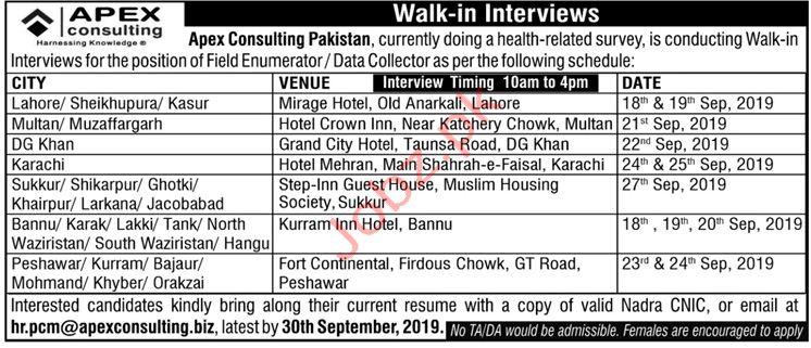 APEX Consulting Pakistan Jobs