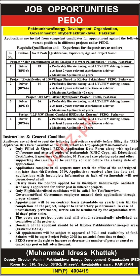 Pakhtunkhwa Energy Development Organization PEDO Jobs 2019