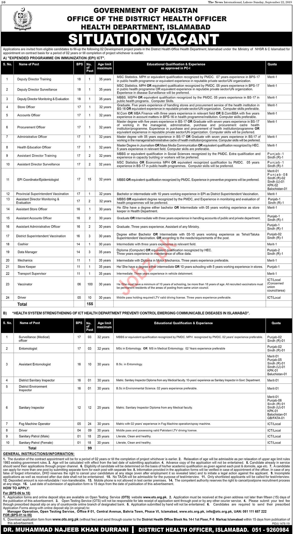 District Health Department Islamabad Jobs 2019