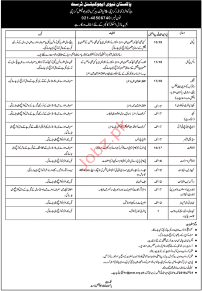 Bahria Model Schools & Colleges Jobs in Karachi