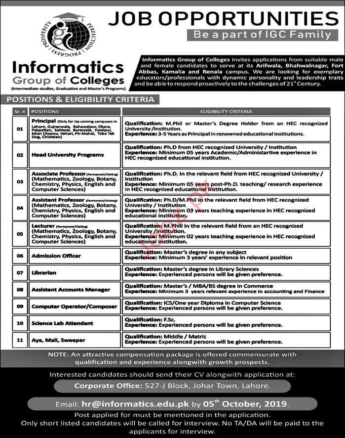 Informatics Group of Colleges Lahore Jobs