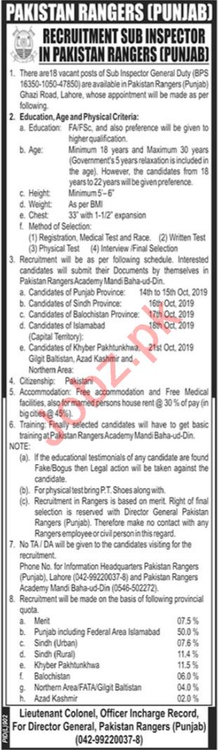 Pakistan Rangers Punjab Jobs 2019 For Sub Inspectors