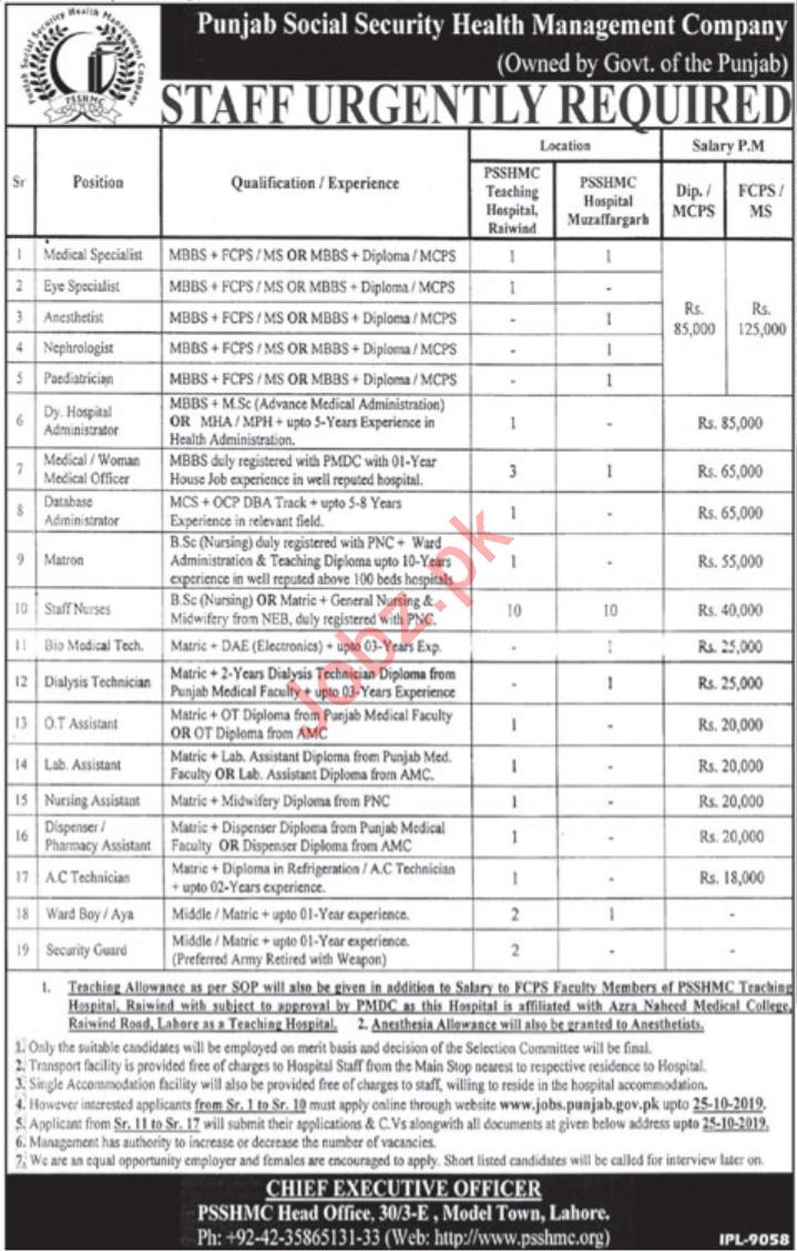 Punjab Social Security Health Management Company Jobs 2019