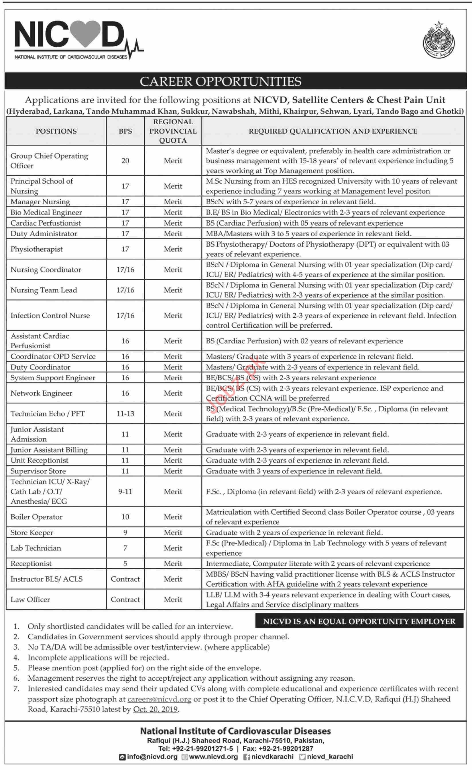NICVD Satellite Centers & Chest Pain Unit Jobs 2019