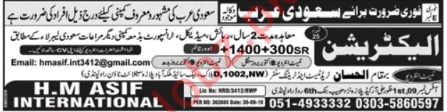 Electrician Job 2019 in Saudi Arabia