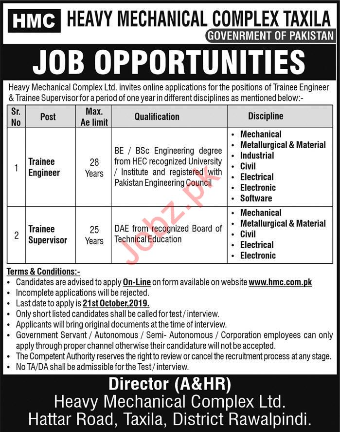 Heavy Mechanical Complex HMC Jobs 2019 in Taxila