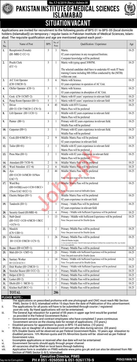 Pakistan Institute of Medical Sciences PIMS Jobs 2019