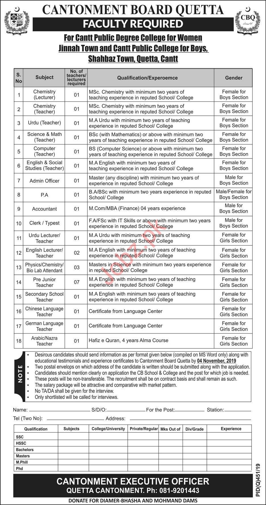 cantonment board quetta jobs 2019 2020 job advertisement