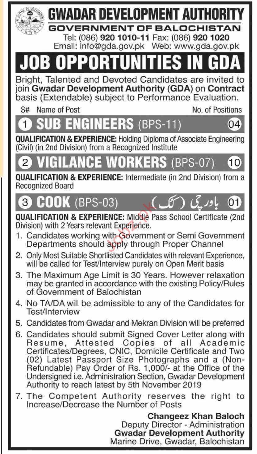 Gwadar Development Authority GDA Balochistan Jobs