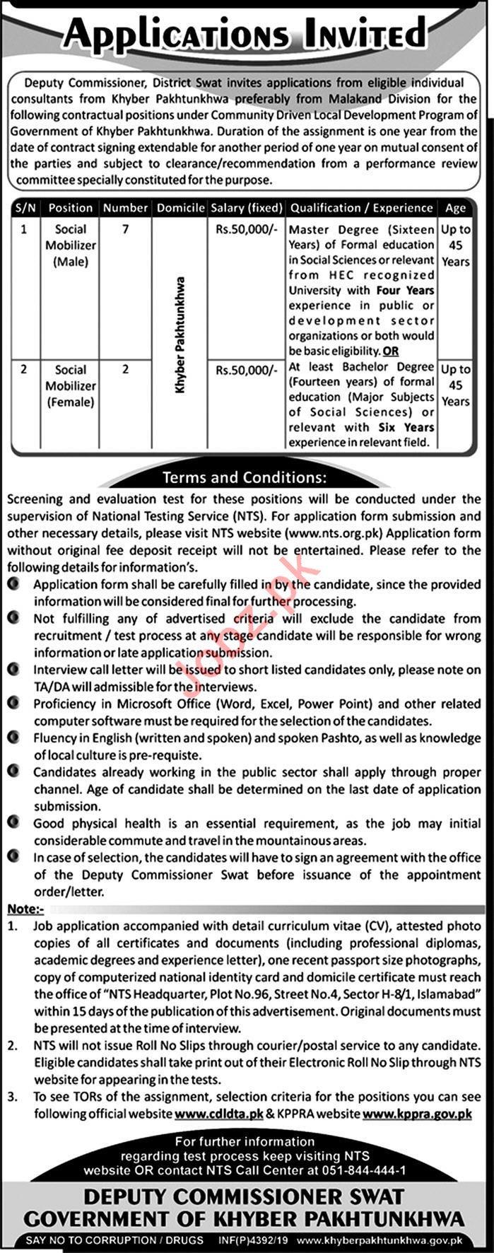 Deputy Commissioner District Office Jobs in Swat via NTS