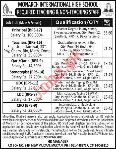 Monarch International High School Multan Jobs