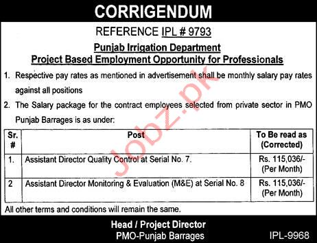 Punjab Irrigation Department PMO Punjab Barrages Jobs