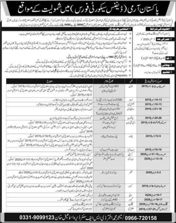 Pakistan Army Defence Security Force Jobs For Soldiers