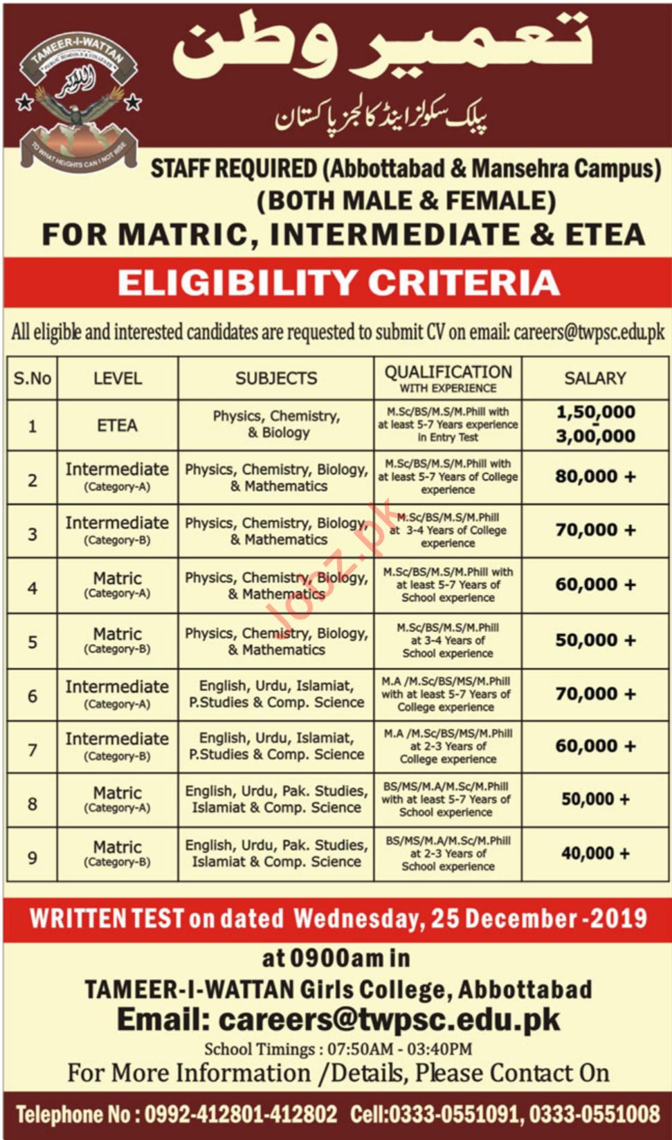 Tameer E Watan Public Schools & Colleges Jobs 2019