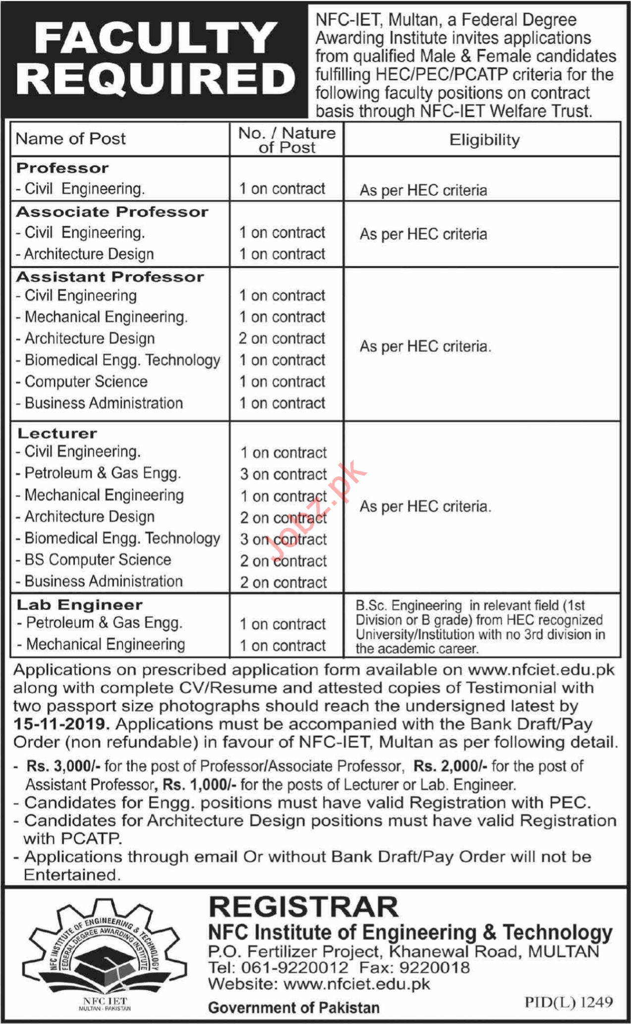 NFC Institute of Engineering and Technology Faculty Jobs