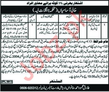 Agriculture Department Layyah Jobs 2019
