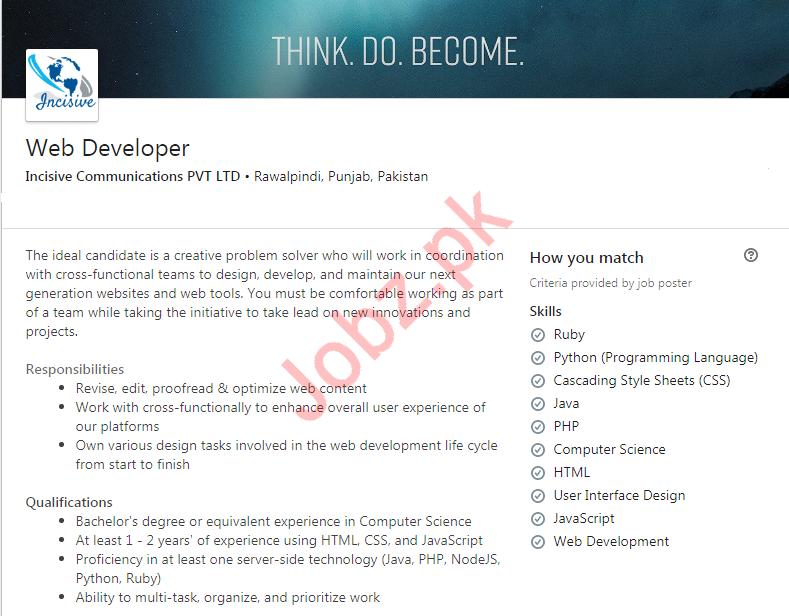Web Developer Job in Rawalpindi