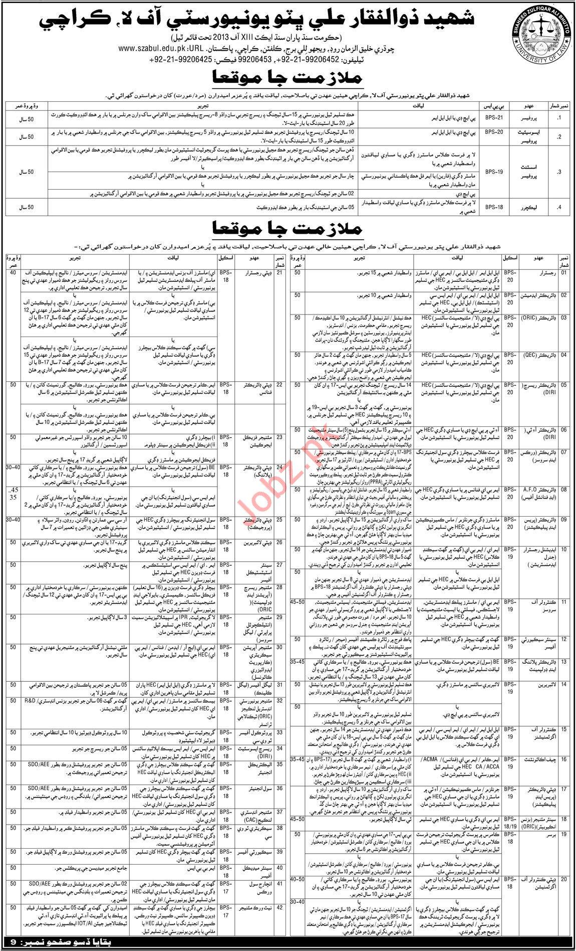 Shaheed Zulfiqar Ali Bhutto University of Law Jobs 2019