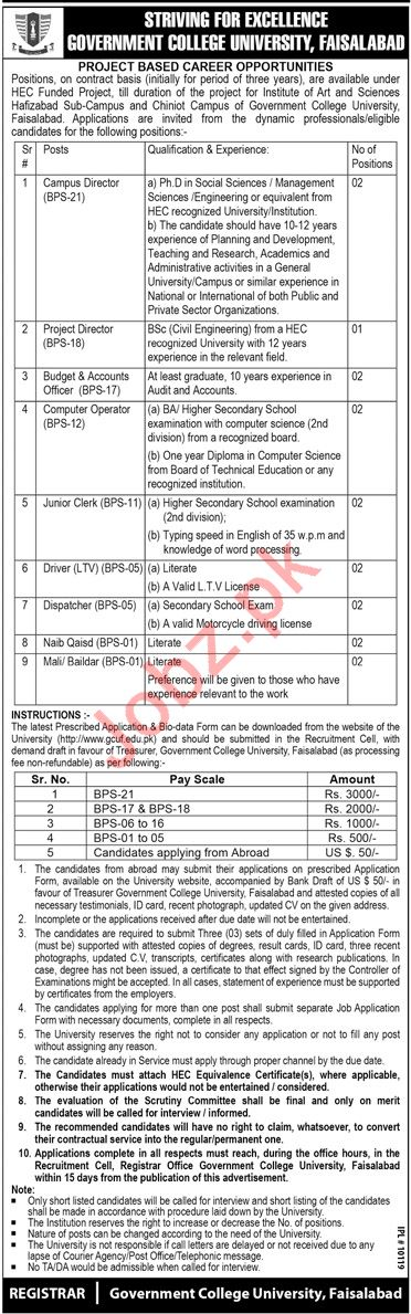 Government College University Jobs 2019 in Faisalabad