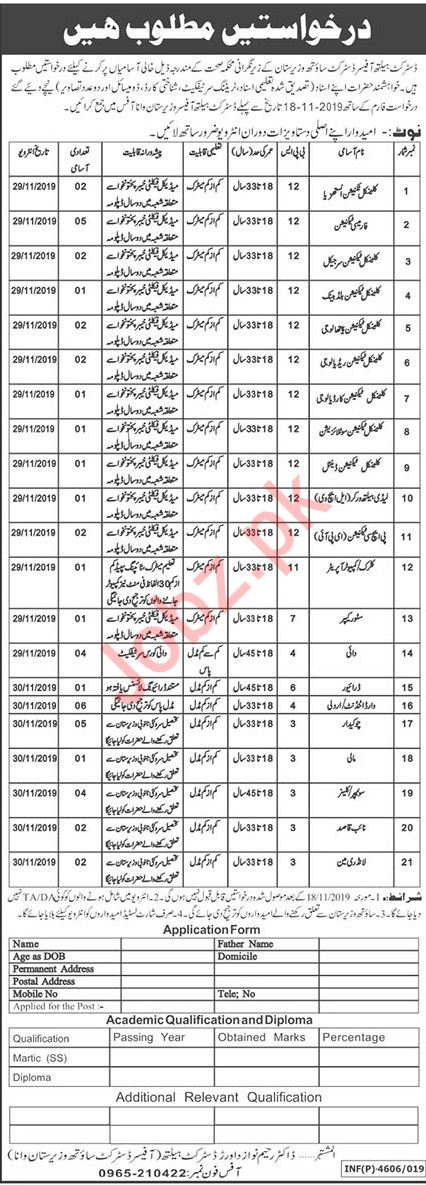 District Health Authority South Waziristan Jobs 2019