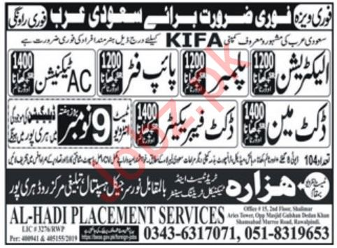 Electrician Plumber Pipe Fitter Jobs in Saudi Arabia