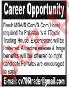 Textile Trading House Job For Manager in Lahore