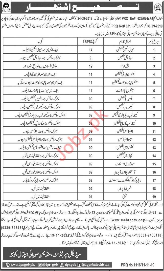 Sandeman Provincial Hospital SPH Quetta Jobs via MTS