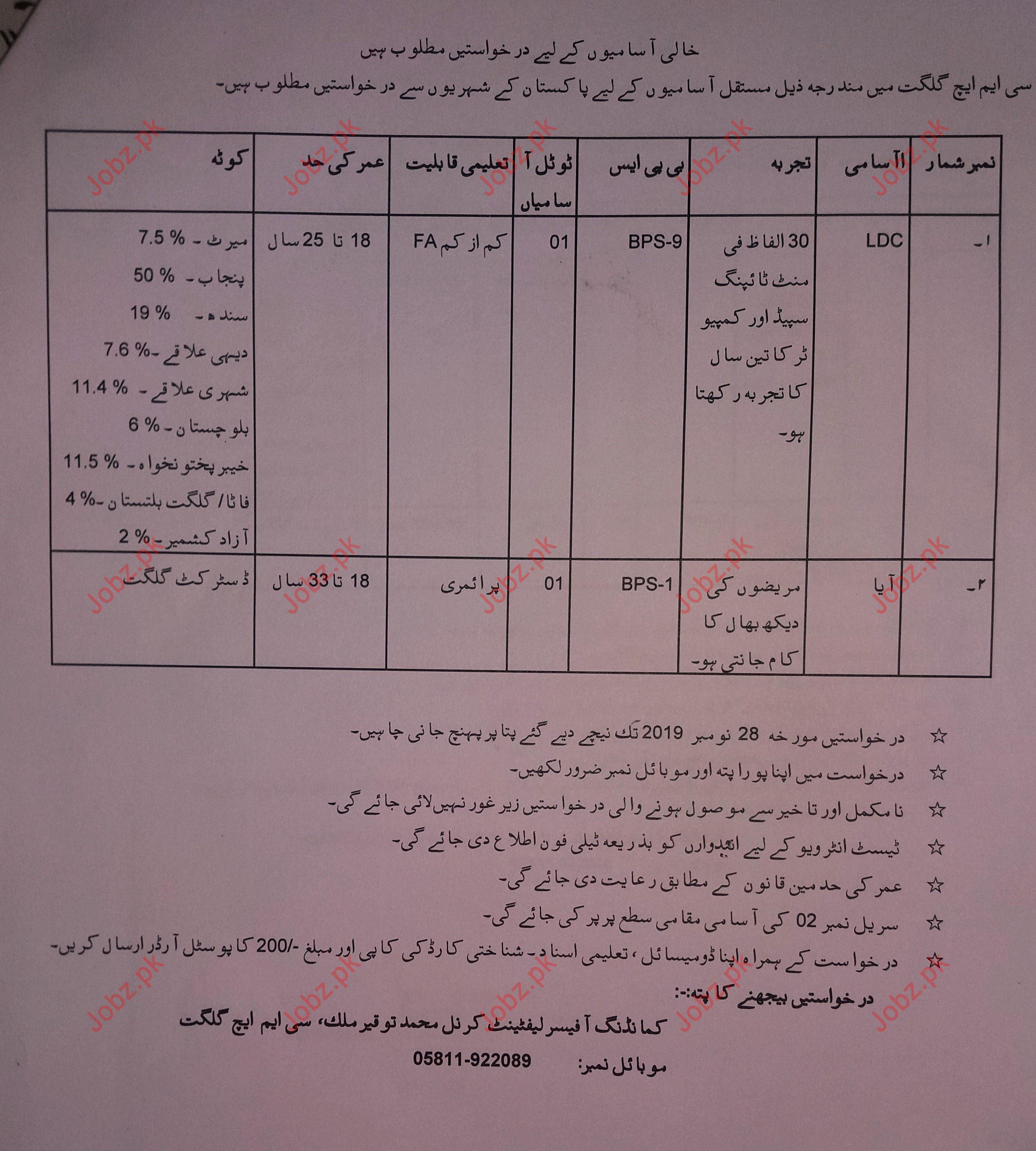 Combined Military Hospital CMH Gilgit Jobs 2019