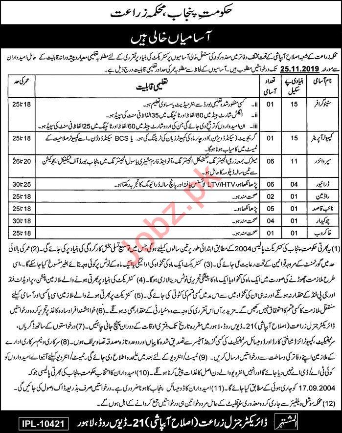 Irrigation Department Lahore Jobs 2019