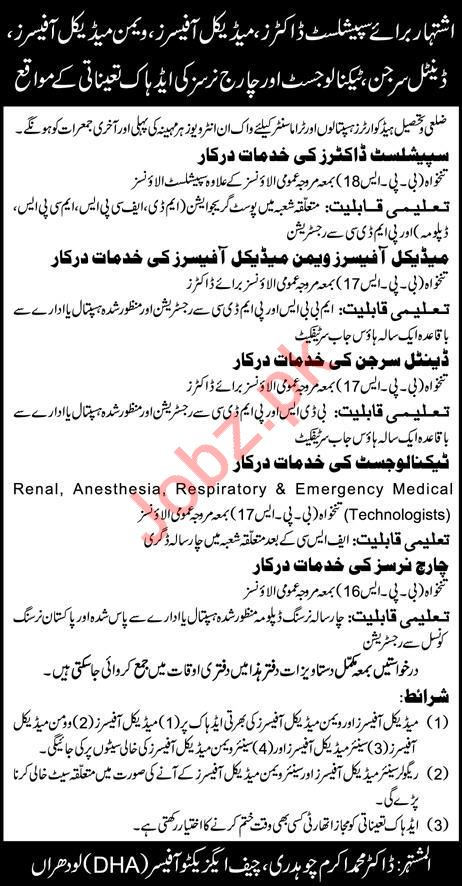 District Headquarter Hospital DHQ Lodhran Jobs 2019