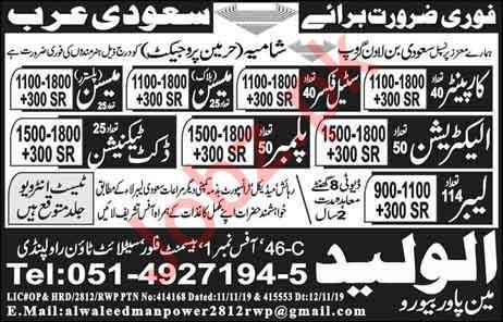 Electrician Carpenter Duct Technician Jobs in Saudi Arabia