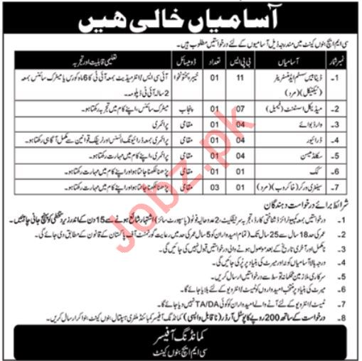 CMH Bannu Cantt Jobs 2019 for Database System Administrator