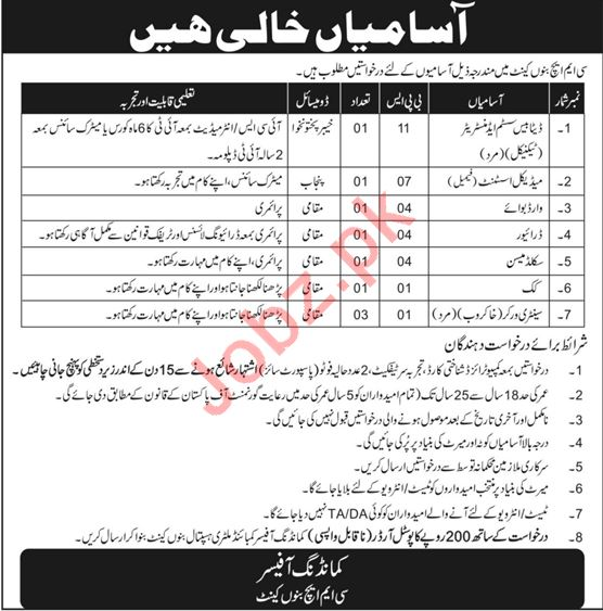 Combined Military Hospital CMH Bannu Cantt Jobs 2019