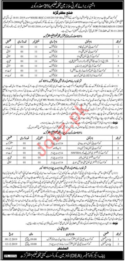 District Education Authority Muzaffargarh Jobs for Clerk