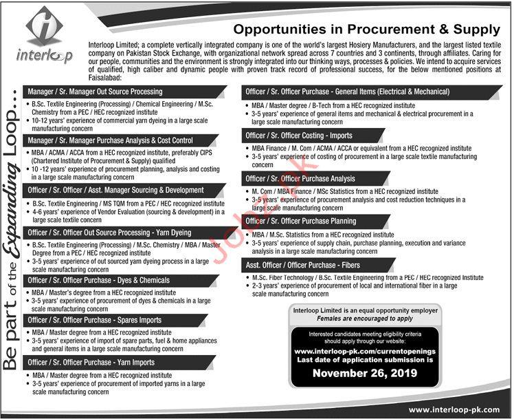 Interloop Limited Company Jobs 2019 in Faisalabad