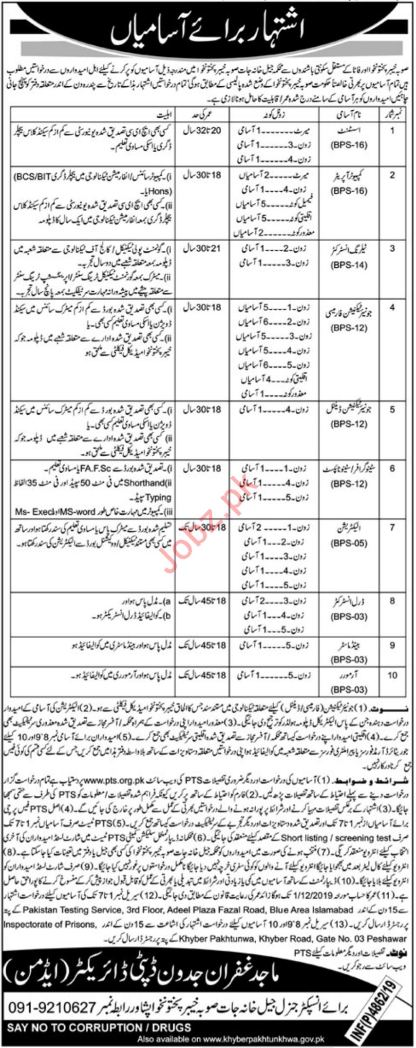 KPK Prison Department Jobs 2019 in Peshawar via PTS
