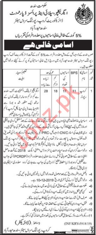 Agriculture Supply & Prices Department Jobs in Hyderabad
