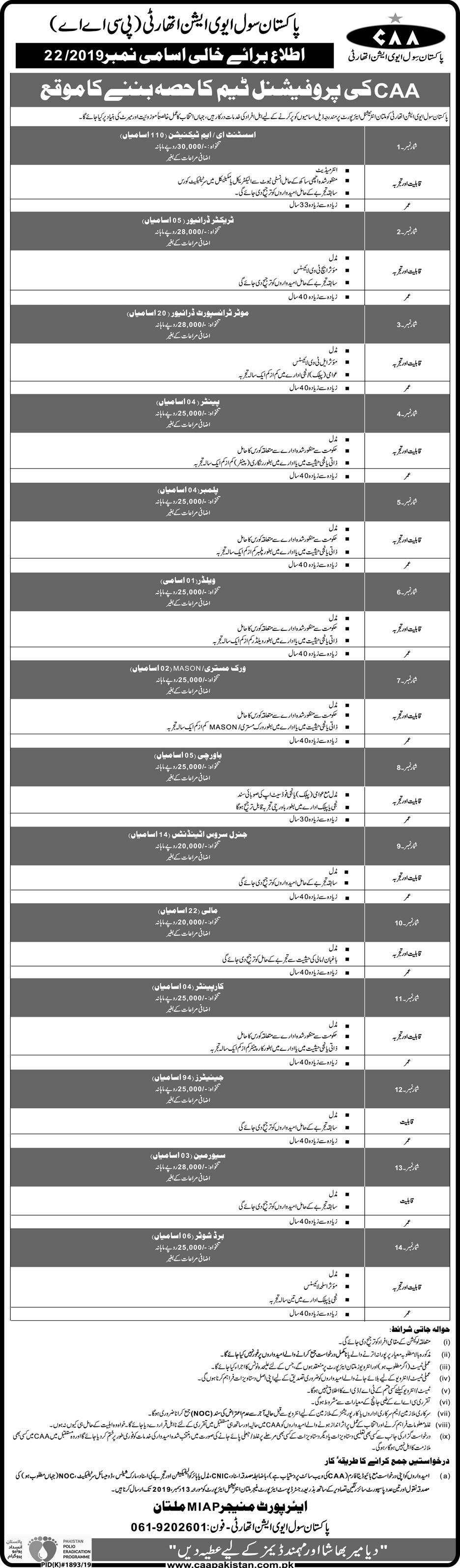 Civil Aviation Authority Multan International Airport Jobs