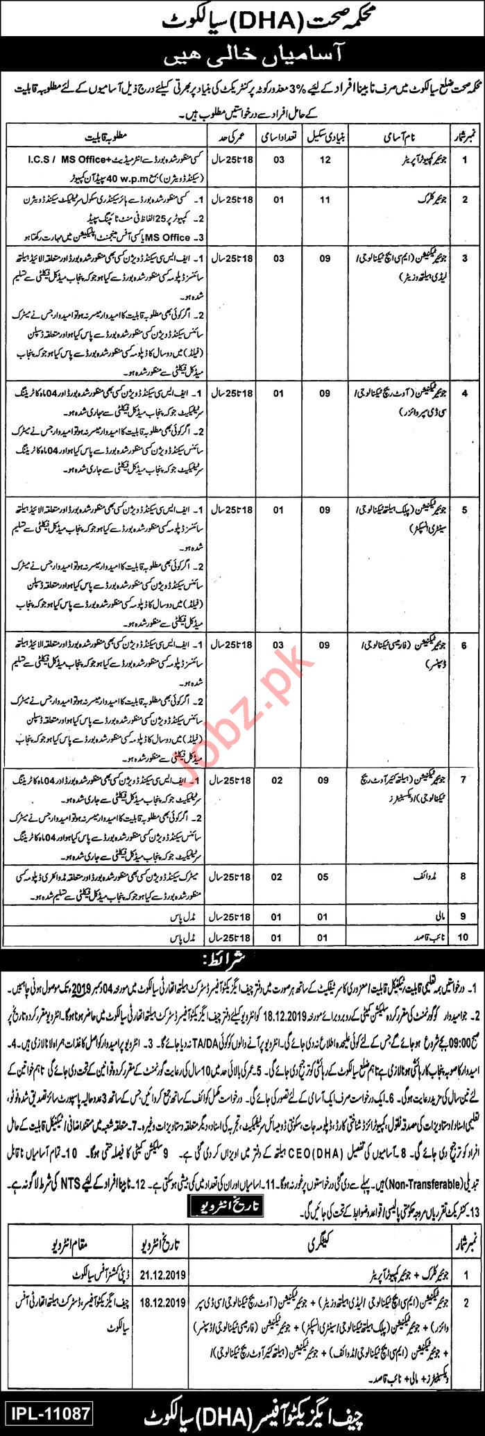 Health Department Jobs For Disabled Persons in Sialkot